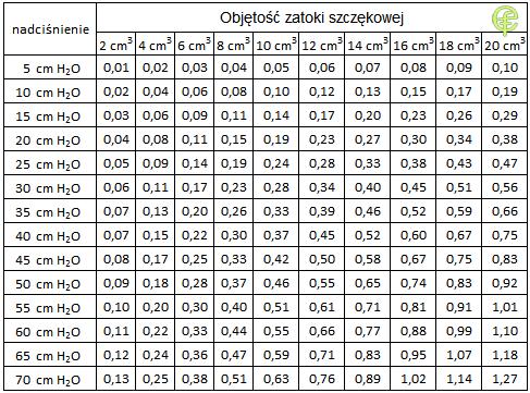tabela-nadcisnienia