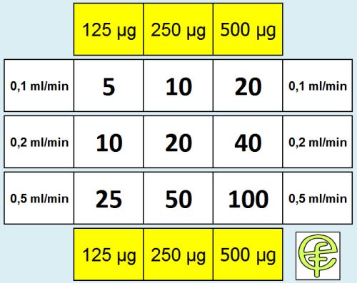 Tabela uniwersalna